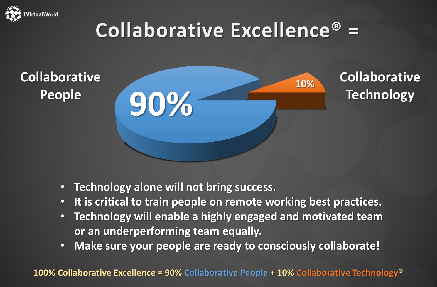Collaborative Excellence graphic
