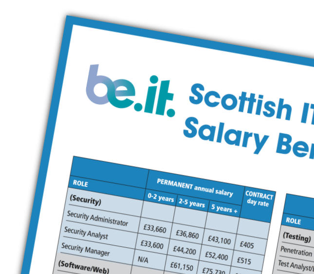 The annual Be-IT Salary Survey